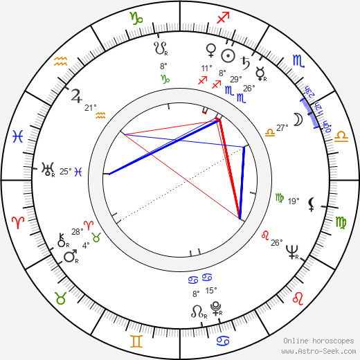 Allyn Ann McLerie birth chart, biography, wikipedia 2019, 2020