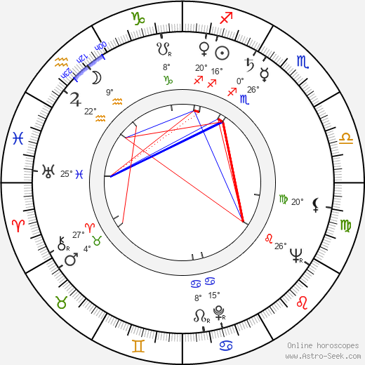 Atıf Yılmaz birth chart, biography, wikipedia 2019, 2020