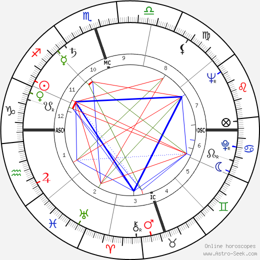 Bobby Layne день рождения гороскоп, Bobby Layne Натальная карта онлайн