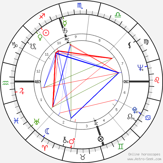Carl Erskine день рождения гороскоп, Carl Erskine Натальная карта онлайн