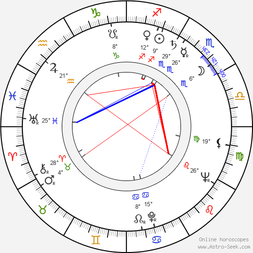 Dietrich Körner birth chart, biography, wikipedia 2019, 2020