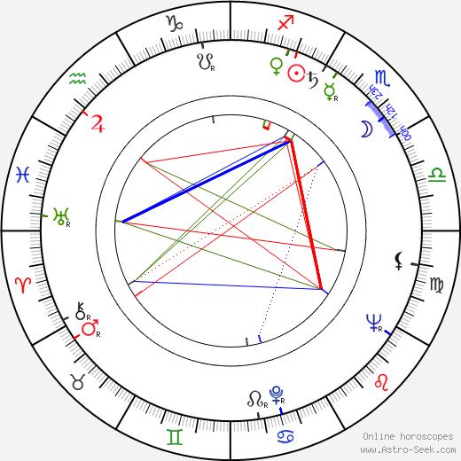 Dietrich Körner birth chart, Dietrich Körner astro natal horoscope, astrology