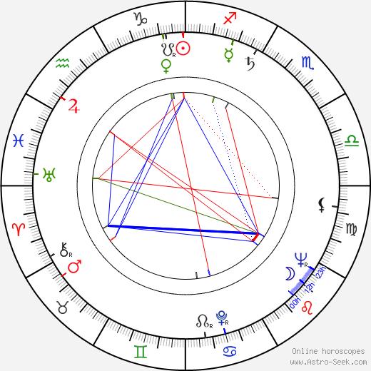 Dini de Neef tema natale, oroscopo, Dini de Neef oroscopi gratuiti, astrologia