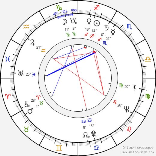 Göran Cederberg birth chart, biography, wikipedia 2019, 2020