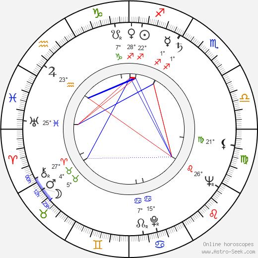 Kasey Rogers birth chart, biography, wikipedia 2020, 2021