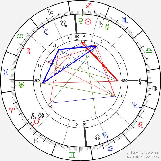 Marianne Calderara tema natale, oroscopo, Marianne Calderara oroscopi gratuiti, astrologia