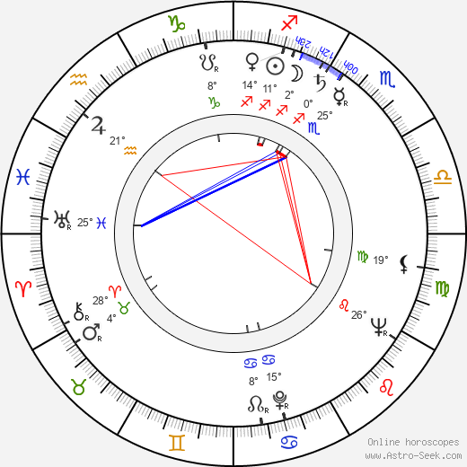 Ned Romero birth chart, biography, wikipedia 2019, 2020