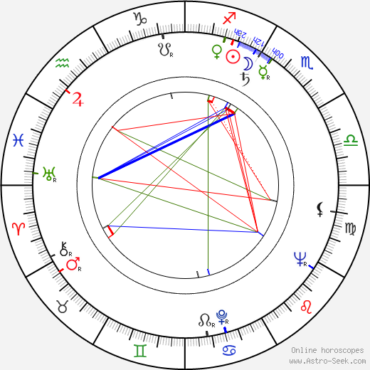 Ned Romero astro natal birth chart, Ned Romero horoscope, astrology