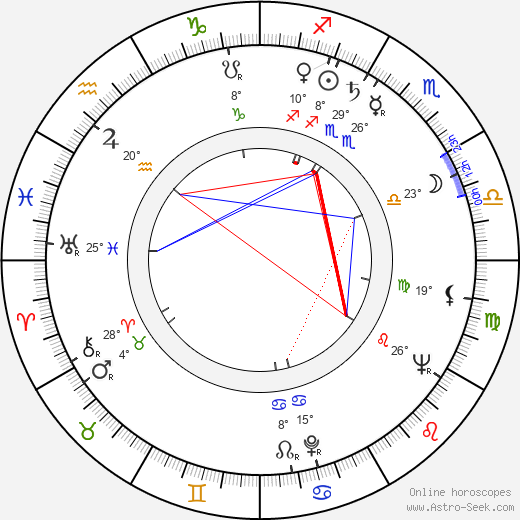 Rauha Puntti birth chart, biography, wikipedia 2020, 2021