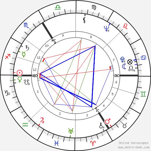 Sagittarius Horoscope: December 26, 2017 - uInterview