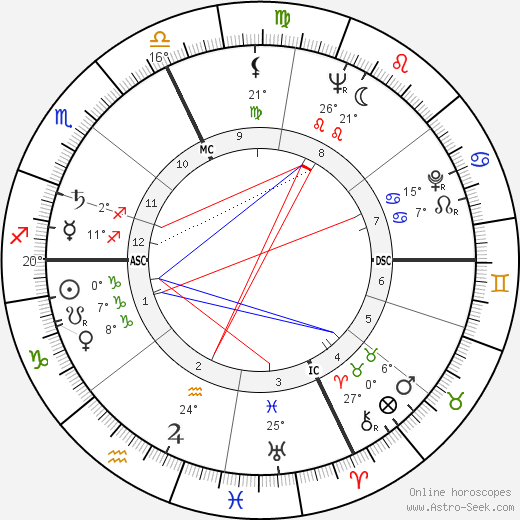 Robert Bly birth chart, biography, wikipedia 2018, 2019