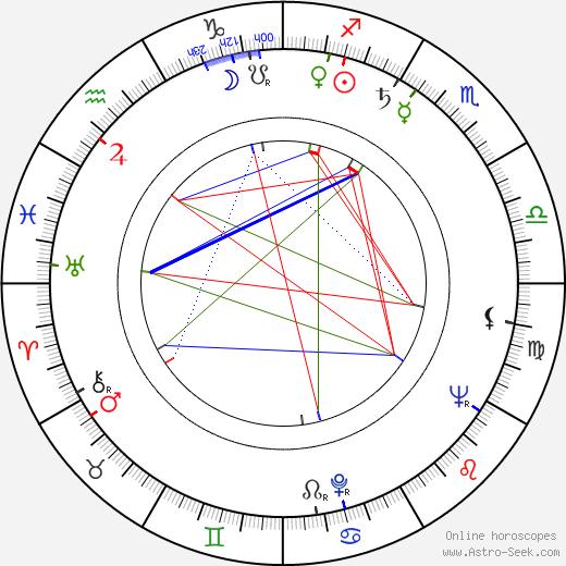 Sigríður Hagalín birth chart, Sigríður Hagalín astro natal horoscope, astrology