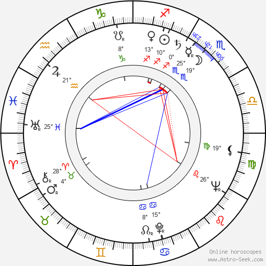 Stanislav Stolbenko birth chart, biography, wikipedia 2019, 2020