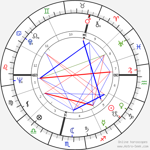Thérèse Michielsen tema natale, oroscopo, Thérèse Michielsen oroscopi gratuiti, astrologia