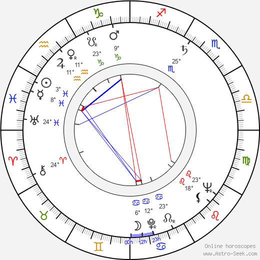 Bud Yorkin birth chart, biography, wikipedia 2017, 2018