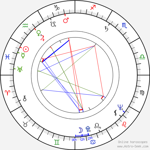 Bud Yorkin astro natal birth chart, Bud Yorkin horoscope, astrology