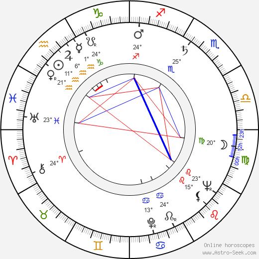 July 26 2019 horoscope celebrity