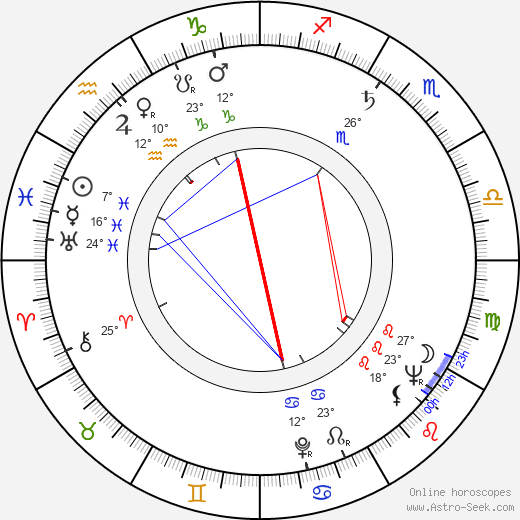 Doris Belack birth chart, biography, wikipedia 2020, 2021