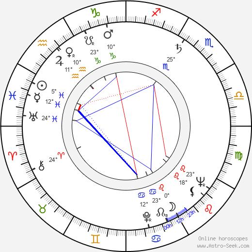 Erich Loest birth chart, biography, wikipedia 2020, 2021