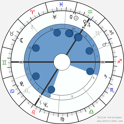 Ghislaine Marchal wikipedia, horoscope, astrology, instagram