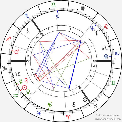 Hans Jochen Vogel день рождения гороскоп, Hans Jochen Vogel Натальная карта онлайн