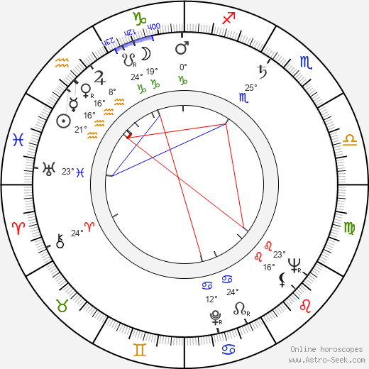 Hazel Court birth chart, biography, wikipedia 2019, 2020