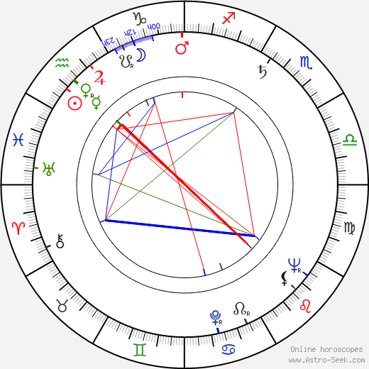 Hazel Court astro natal birth chart, Hazel Court horoscope, astrology