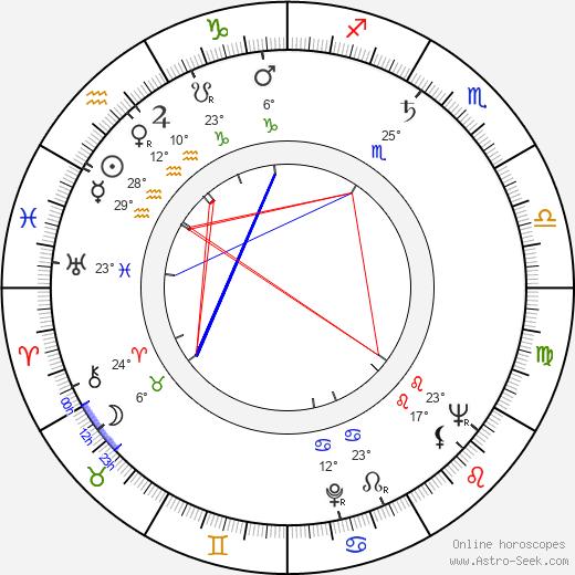 Jeremy Slate birth chart, biography, wikipedia 2019, 2020