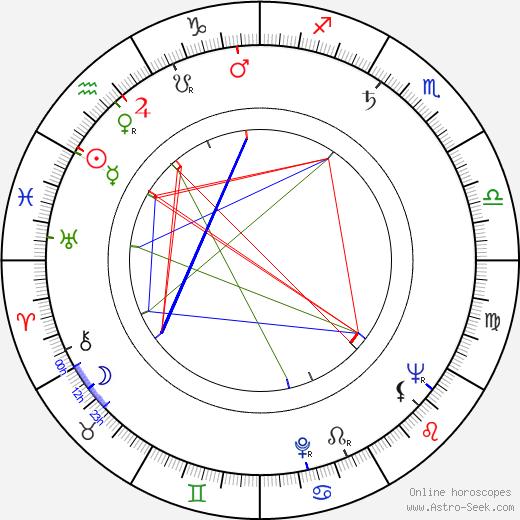Jeremy Slate astro natal birth chart, Jeremy Slate horoscope, astrology