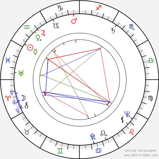 John Schlesinger tema natale, oroscopo, John Schlesinger oroscopi gratuiti, astrologia