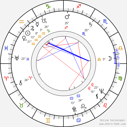 Leon Bibb birth chart, biography, wikipedia 2019, 2020