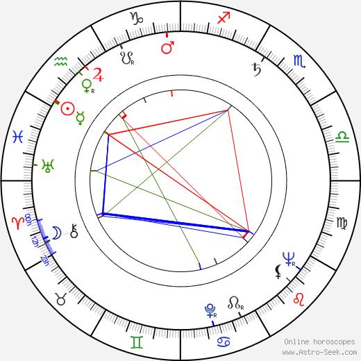 Paul Sorensen astro natal birth chart, Paul Sorensen horoscope, astrology
