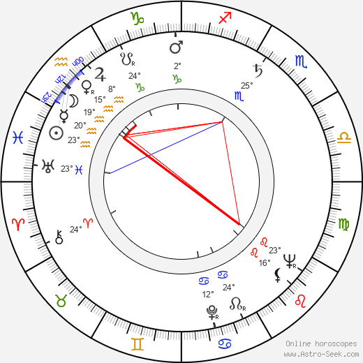 Vladimír Holomek birth chart, biography, wikipedia 2018, 2019