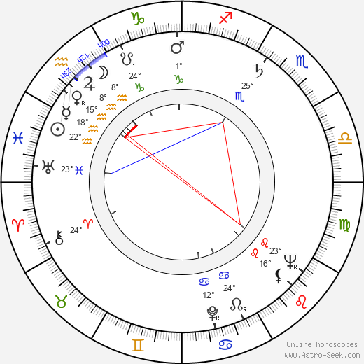 Walter Newman birth chart, biography, wikipedia 2018, 2019