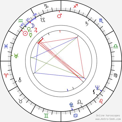 Walter Newman astro natal birth chart, Walter Newman horoscope, astrology