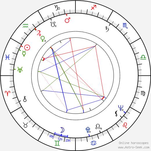 Whitney Blake tema natale, oroscopo, Whitney Blake oroscopi gratuiti, astrologia
