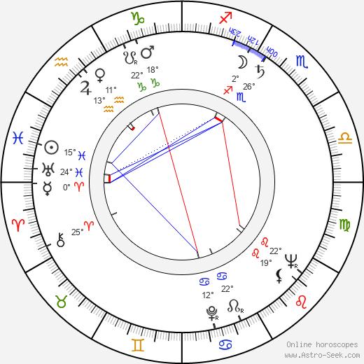 Andrzej Wajda birth chart, biography, wikipedia 2018, 2019