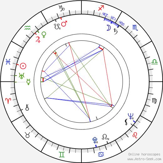 Andrzej Wajda astro natal birth chart, Andrzej Wajda horoscope, astrology