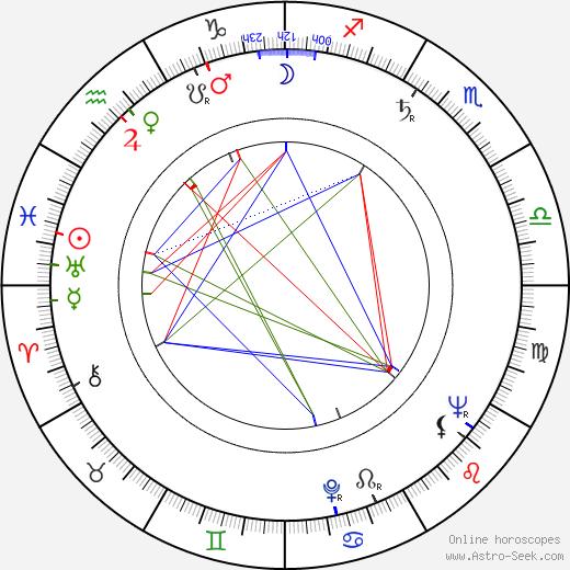 Arnošt Navrátil astro natal birth chart, Arnošt Navrátil horoscope, astrology