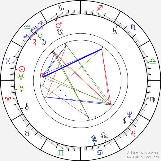 Derek Benfield birth chart, Derek Benfield astro natal horoscope, astrology
