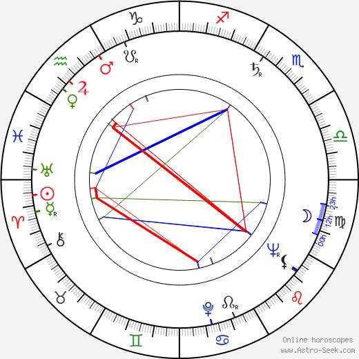 Jan Křapa tema natale, oroscopo, Jan Křapa oroscopi gratuiti, astrologia