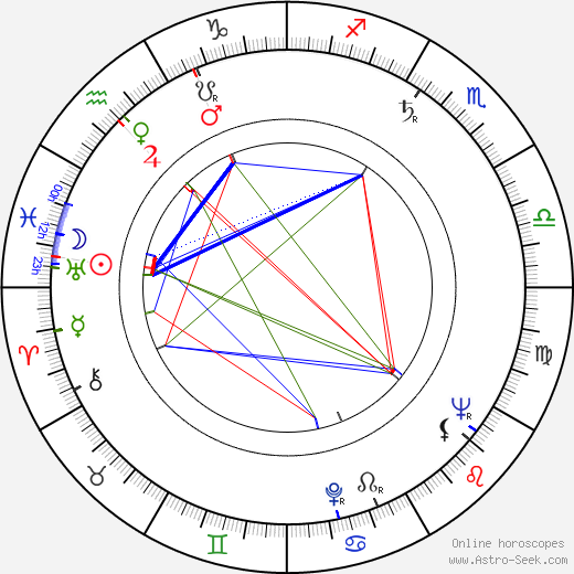 Lenny Montana birth chart, Lenny Montana astro natal horoscope, astrology