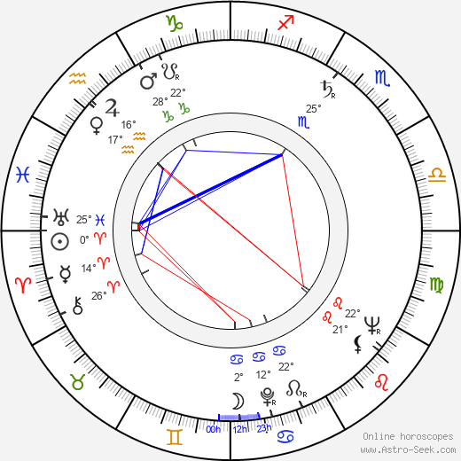 Märta Torén birth chart, biography, wikipedia 2019, 2020