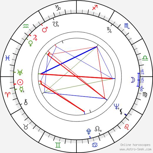 Nathalie Nerval birth chart, Nathalie Nerval astro natal horoscope, astrology