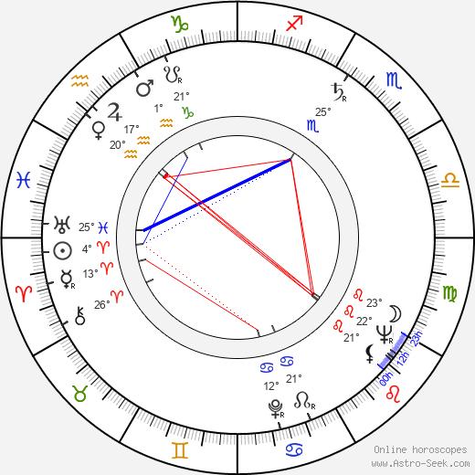 Paul Leder birth chart, biography, wikipedia 2019, 2020