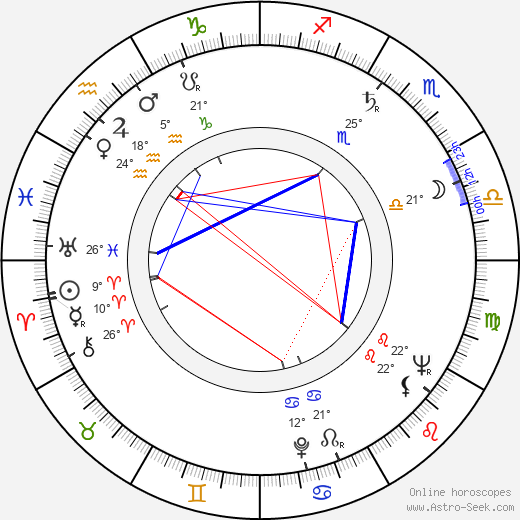Ray McAnally birth chart, biography, wikipedia 2019, 2020