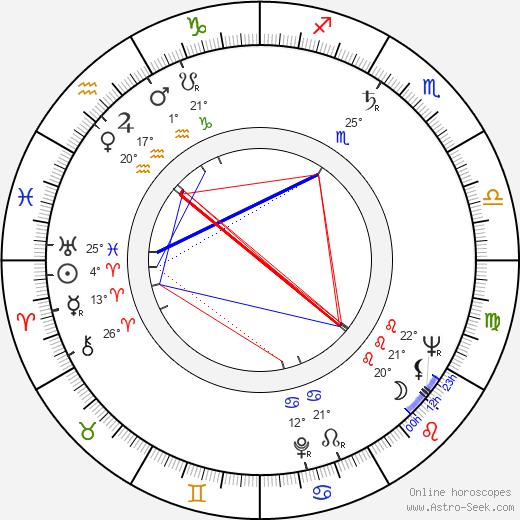 Riz Ortolani birth chart, biography, wikipedia 2020, 2021