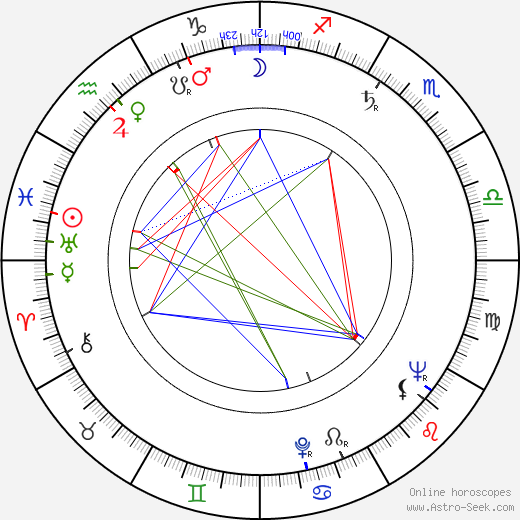 Wolfgang Greese birth chart, Wolfgang Greese astro natal horoscope, astrology