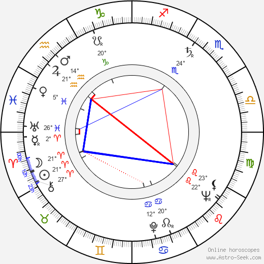Elizabeth Threatt birth chart, biography, wikipedia 2020, 2021