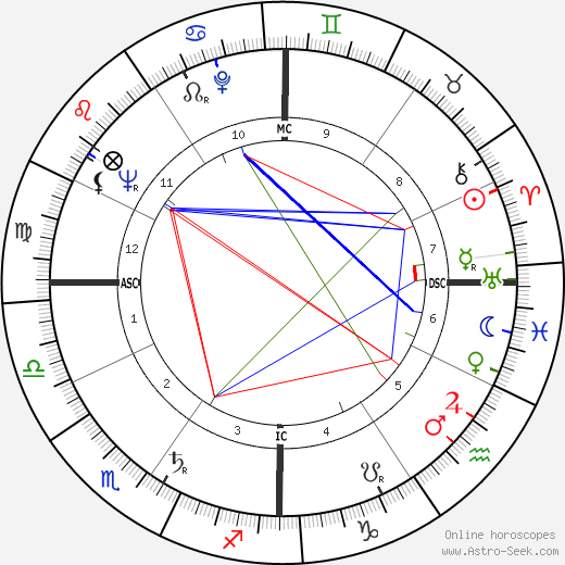 Hugh Hefner astro natal birth chart, Hugh Hefner horoscope, astrology